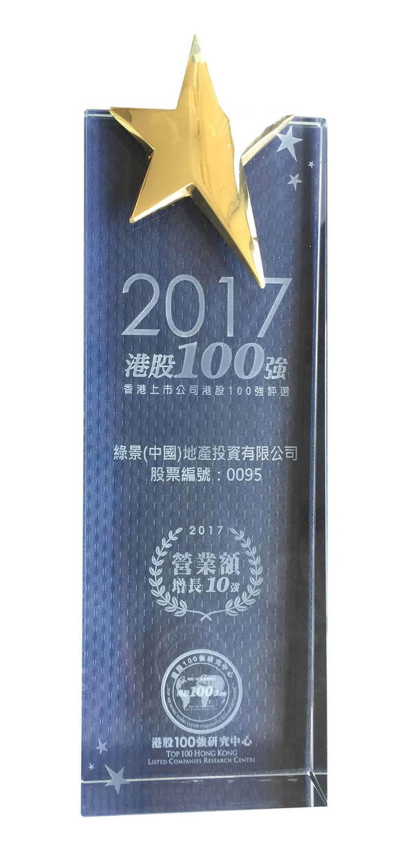 ganggu100